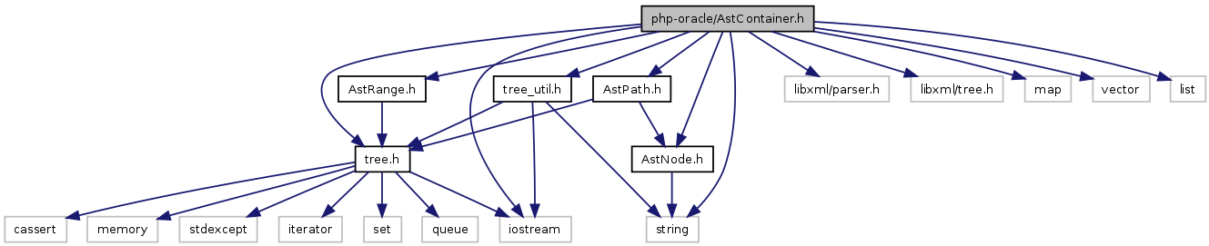 libxml parser h